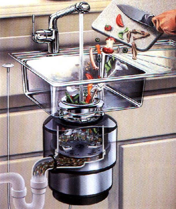 Рейтинг измельчитель пищевых отходов для раковины